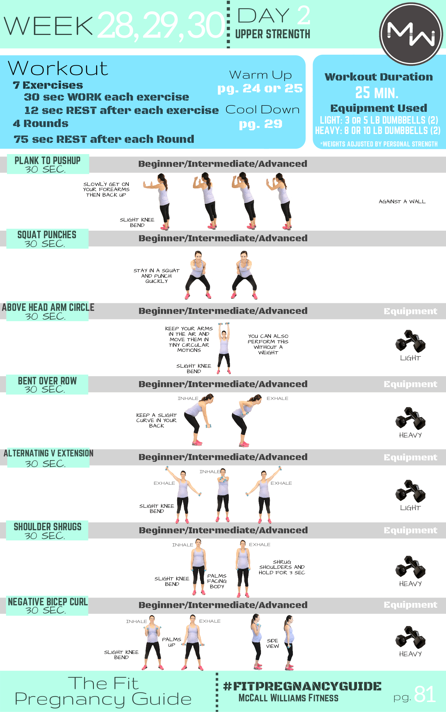 The FIT Pregnancy Guide - McCall Williams Fitness